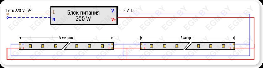 светодиодная лента 5050 60 как подключить