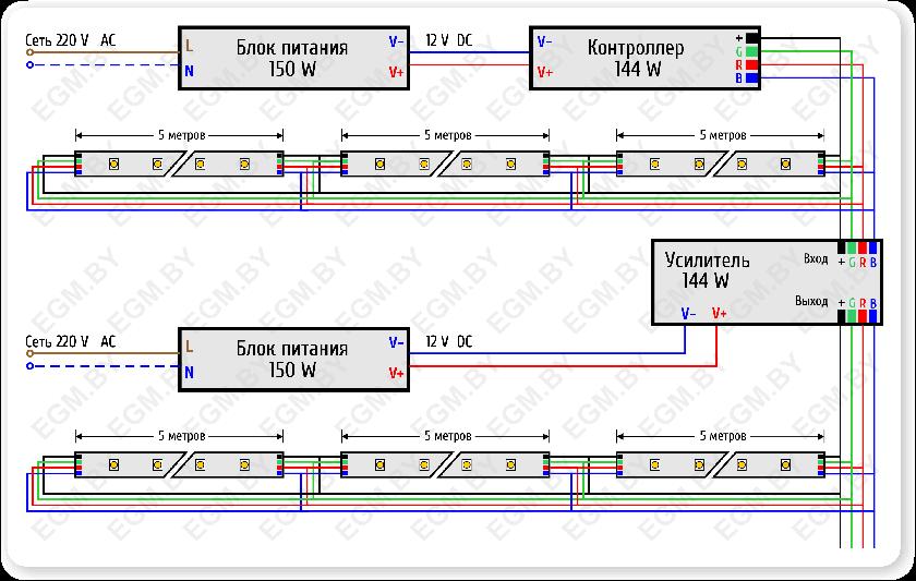 Подключение светодиодной ленты